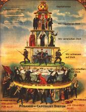 Aufbau des Kapitalismus